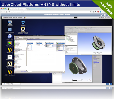 Ubercloud's ansys in the cloud platform