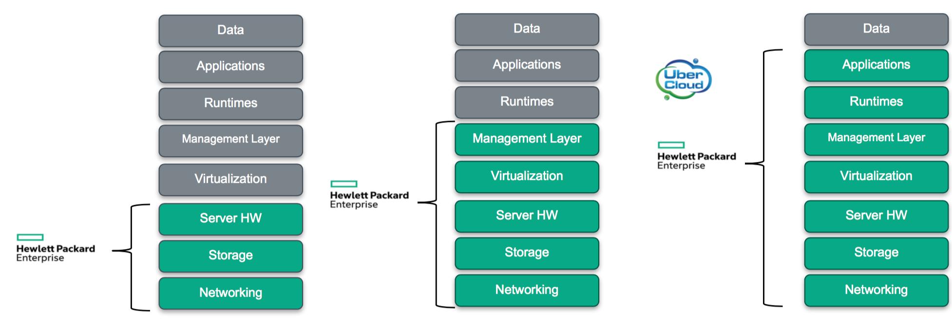 HPC as a service.png