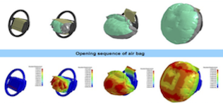 Ansys LS-DYNA on UberCloud