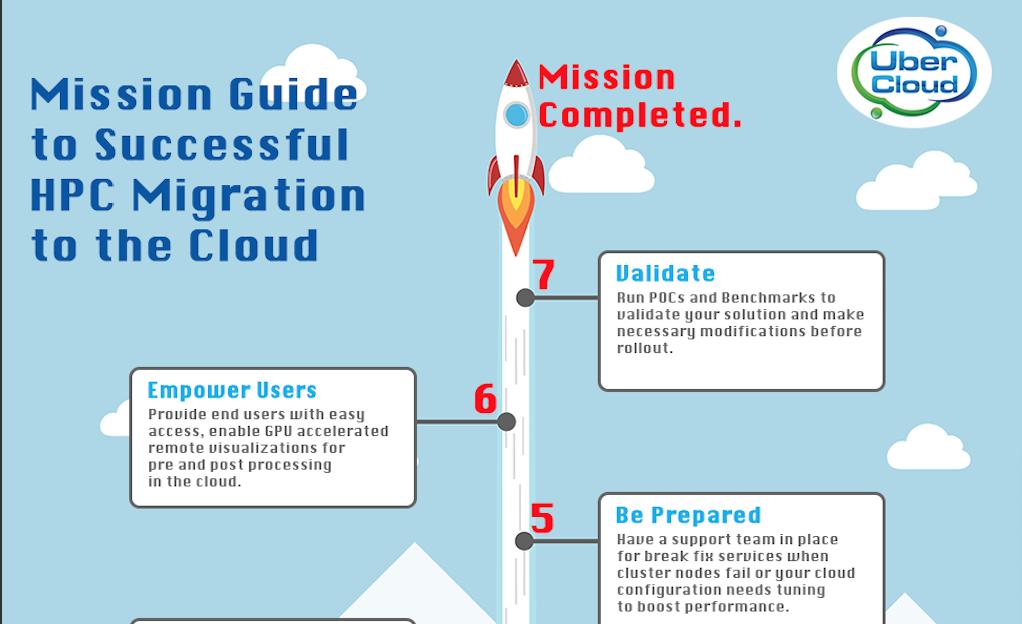 infographic-menu-image