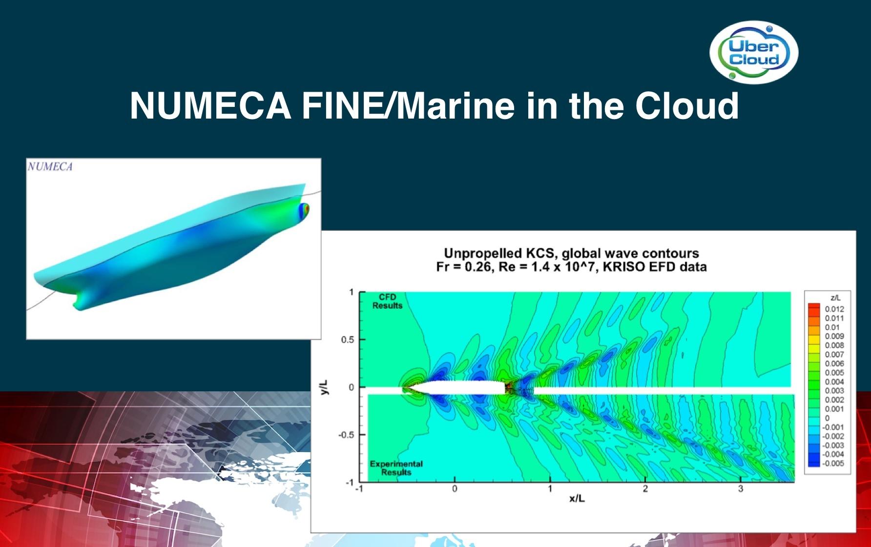 Numeca Fine Marine on Cloud