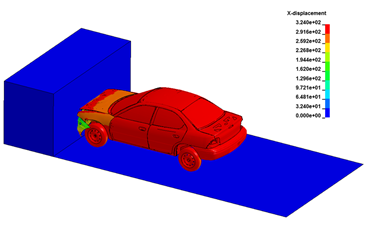 Vehicle Crash Using ANSYS LS-DYNA