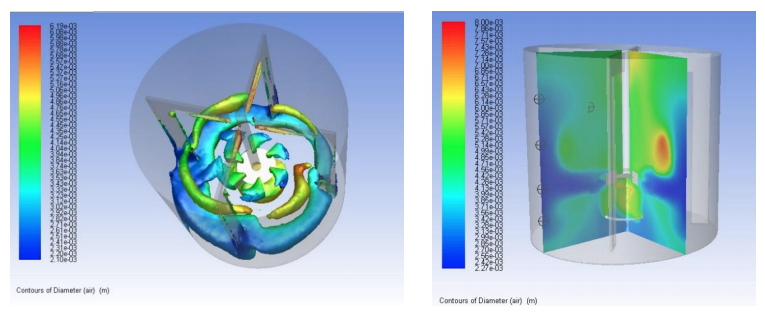 ansys reactor